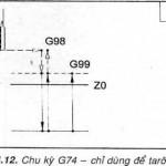 G74 – Chu kỳ tarô ren – Ngược
