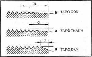 Dạng hình học của mũi tarô