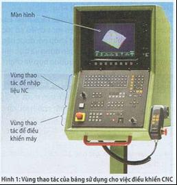Đặc tính của máy NC