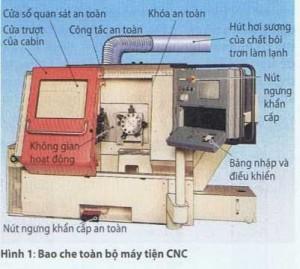 Thiết bị an toàn ở máy