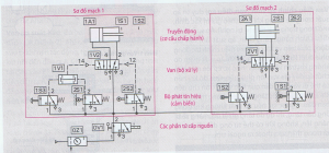 Sơ đồ mạch của hệ điều khiển bằng khí nén
