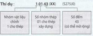Tên gọi của thép với số vật liệu