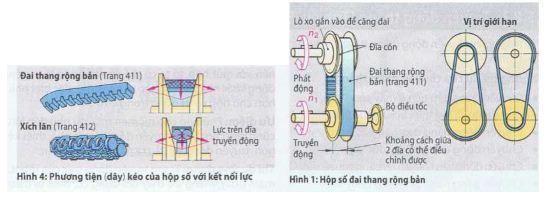 hop so1