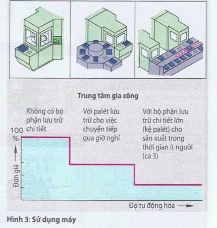hthong1
