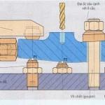 Đồ gá và cơ cấu kẹp ở máy công cụ