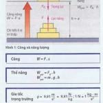Vật lý cơ bản cho máy động lực