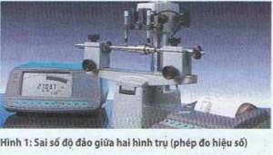 Thiết bị đo điện tử