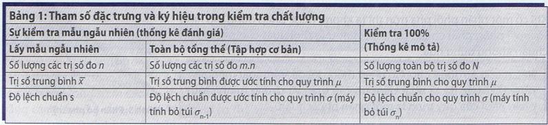 trso3