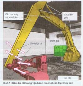 Kiểm tra tải trọng vận hành của cấu kiện
