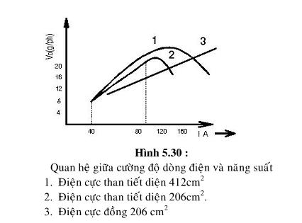 cdgc9