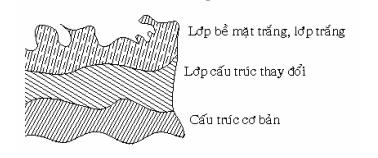clbm7