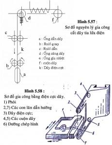 Phương pháp gia công cắt dây – Wire EDM