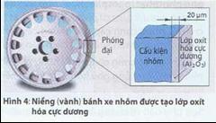 Bảo vệ chống ăn mòn của vật liệu nhôm