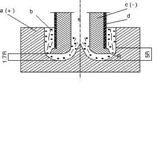 phương pháp gia công điện hóa