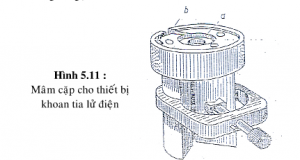 Sơ đồ nguyên lý máy phát xung bằng đèn điện tử
