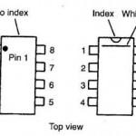 Ứng dụng, kiểm tra các dạng sóng ấm trong thực tiễn