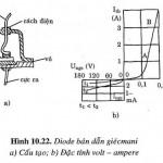 Diode bán dẫn giécmani và silici