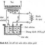 Nguyên tắc biến dòng điện xoay chiều thành 1 chiều