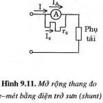 Cách đo dòng điện một chiều