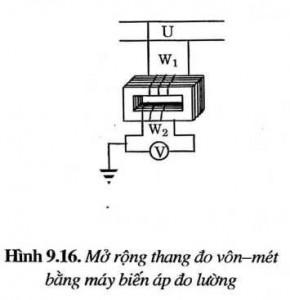 Hướng dẫn đo điện áp xoay chiều