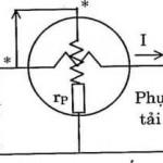 Đo công suất dùng Oát-mét một pha