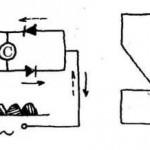 Đặc điểm của cơ cấu đo kiểu từ điện