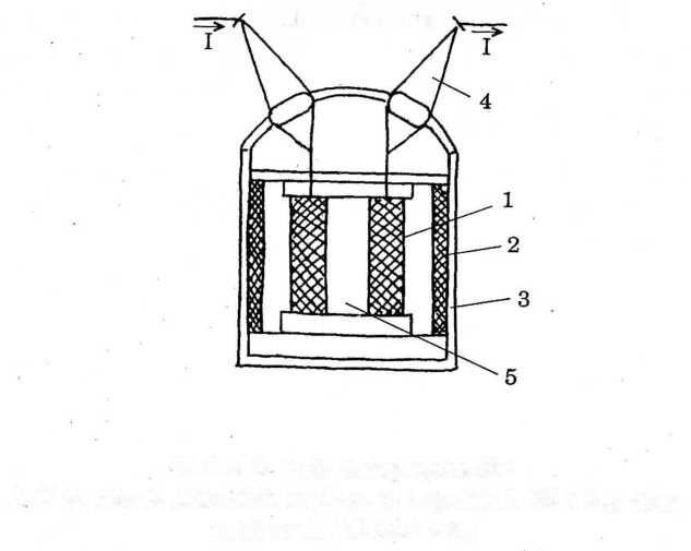 cuộn kháng điện ngâm dầu
