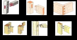 Các hình thức liên kết trong sản phẩm mộc