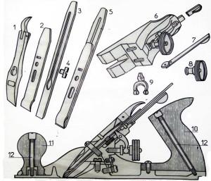 Đặc điểm, ráp và điều chỉnh bào tay
