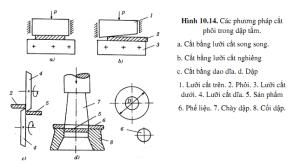 Thiết kế tạo hình sản phẩm bằng phần mềm Pro/Engineer