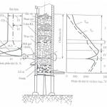 Phương pháp luyện kim trong sản xuất vật liệu kim loại