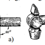 Các loại dụng cụ thường dùng trong nghề Nguội
