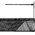 Cấu tạo và phân loại Giũa kim loại