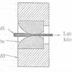 Giới thiệu các phương pháp tạo hình