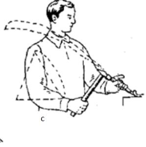Phương pháp cầm đục và tư thế đứng