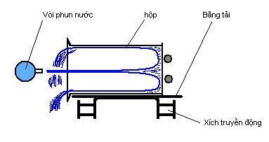 hop-sat-2