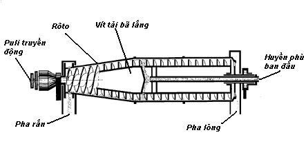 ly-tam-lang-1