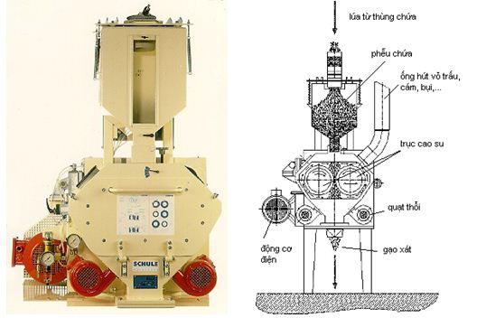 may-gia-cong-2