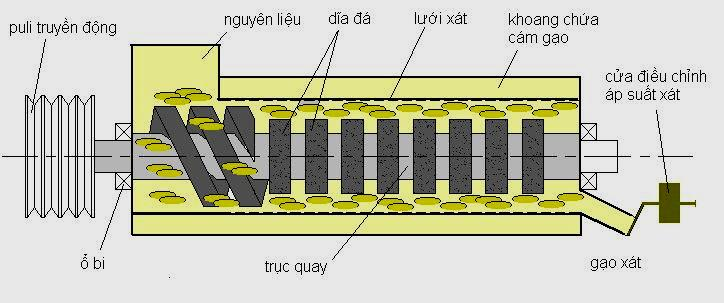 may-xat-2