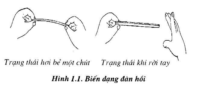 Bien-dang-deo
