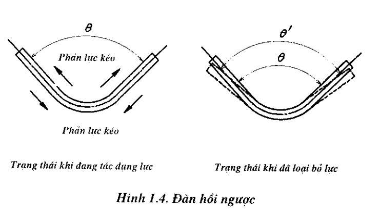 Bien-dang-deo3