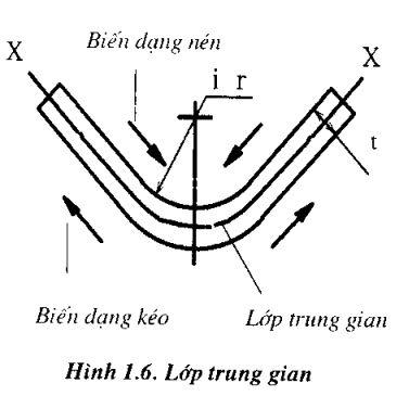 Bien-dang-deo5