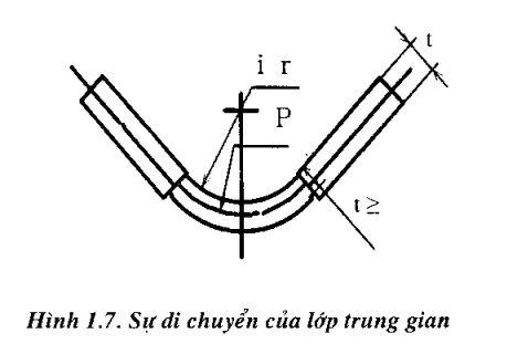 Bien-dang-deo6