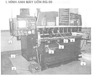 Các Bộ Phận Chính Của Máy Uốn RG – 50