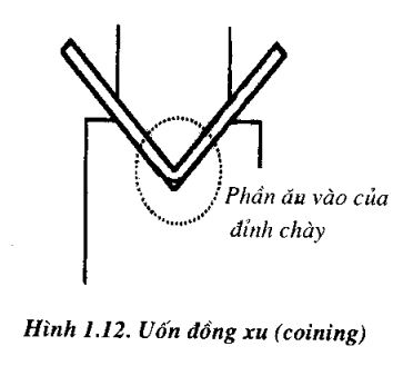 cac-phuong-phap-uon6