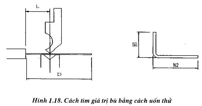 gia-tri-bu1