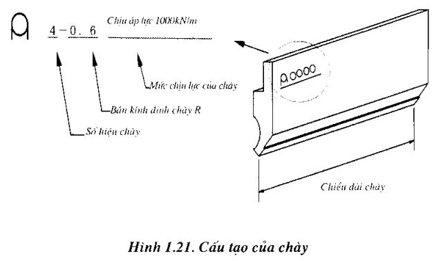 gia-tri-bu10