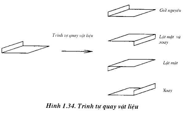 thiet-lap-trinh-tu-uon4