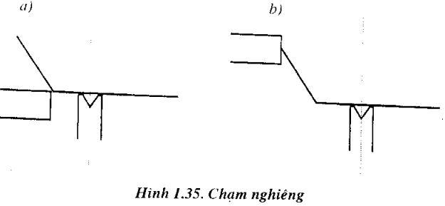 thiet-lap-trinh-tu-uon5