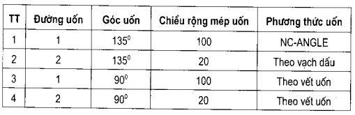 thuc-hanh-uon-co-ban14